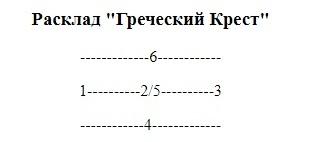 """Расклад """"Греческий Крест"""""""